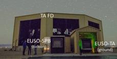 Telescope Array Fluorescence detector, Utah